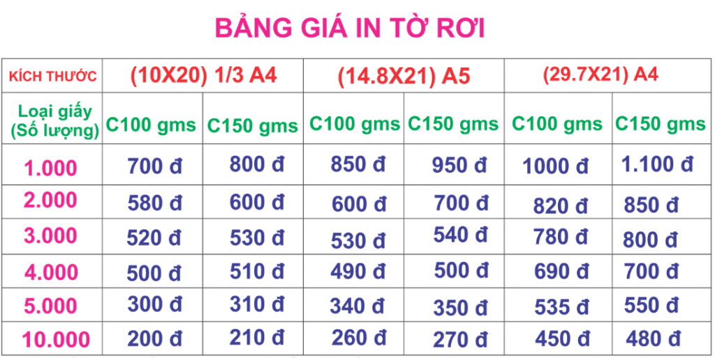 bang gia in to roi