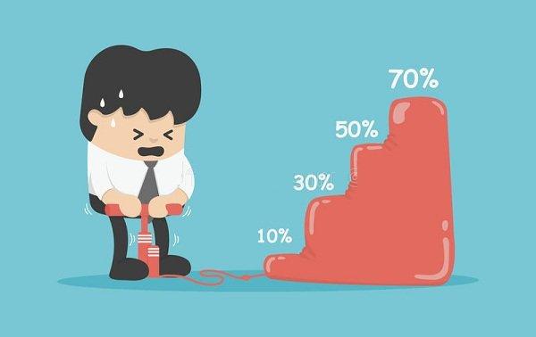 nhung kho khan trong buoc dau kinh doanh online