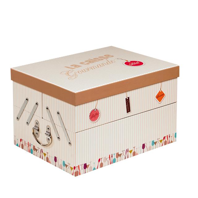 những mẫu thùng carton thông dụng